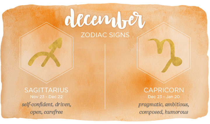 December Horoscopes